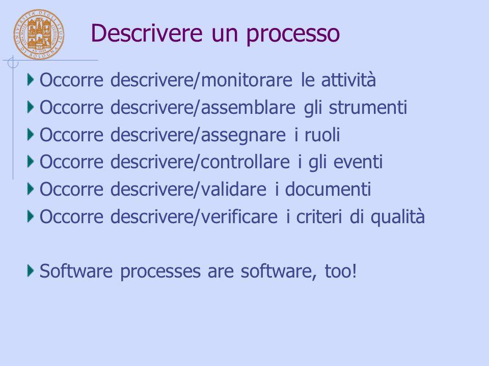 Descrivere un processo Occorre descrivere/monitorare le attività Occorre descrivere/assemblare gli strumenti Occorre descrivere/assegnare i ruoli Occo
