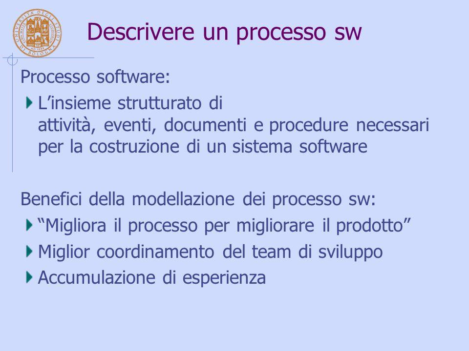 Descrivere un processo sw Processo software: L'insieme strutturato di attività, eventi, documenti e procedure necessari per la costruzione di un sistema software Benefici della modellazione dei processo sw: Migliora il processo per migliorare il prodotto Miglior coordinamento del team di sviluppo Accumulazione di esperienza