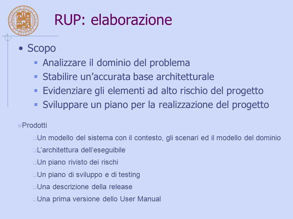 RUP: elaborazione Scopo  Analizzare il dominio del problema  Stabilire un'accurata base architetturale  Evidenziare gli elementi ad alto rischio de