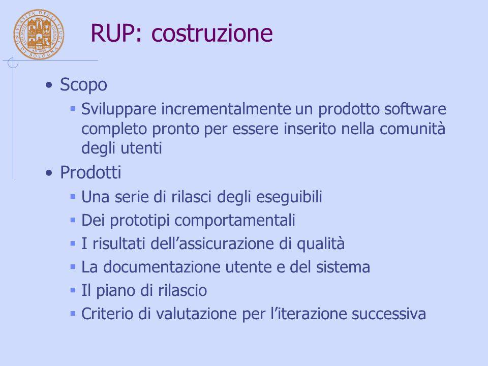 RUP: costruzione Scopo  Sviluppare incrementalmente un prodotto software completo pronto per essere inserito nella comunità degli utenti Prodotti  U