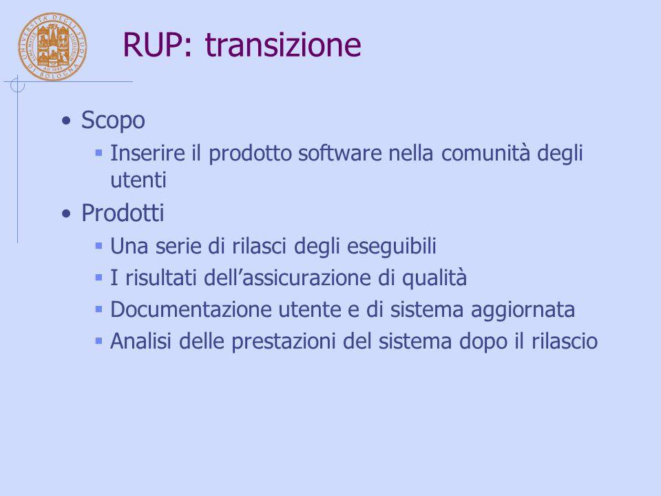 RUP: transizione Scopo  Inserire il prodotto software nella comunità degli utenti Prodotti  Una serie di rilasci degli eseguibili  I risultati dell'assicurazione di qualità  Documentazione utente e di sistema aggiornata  Analisi delle prestazioni del sistema dopo il rilascio