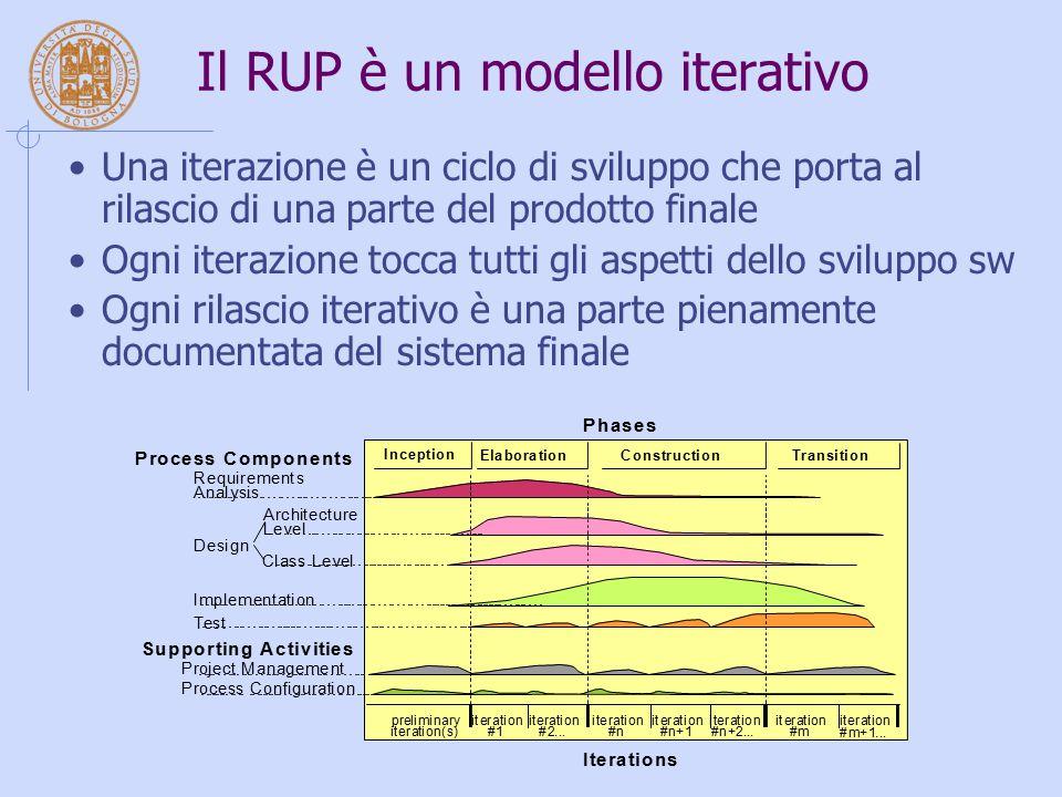 Il RUP è un modello iterativo Una iterazione è un ciclo di sviluppo che porta al rilascio di una parte del prodotto finale Ogni iterazione tocca tutti gli aspetti dello sviluppo sw Ogni rilascio iterativo è una parte pienamente documentata del sistema finale