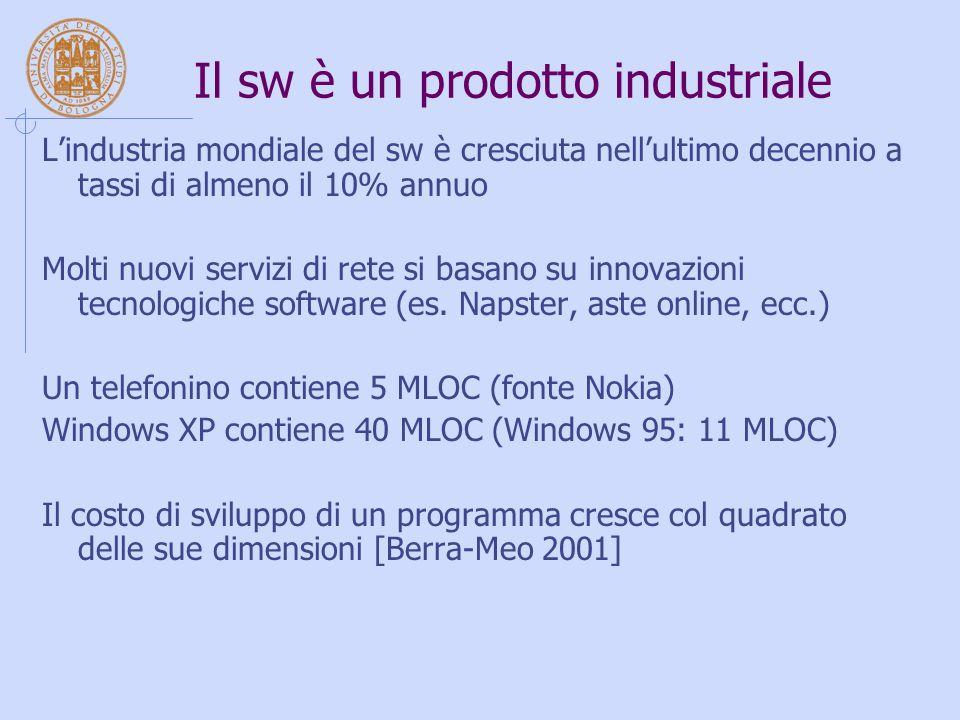Il sw è un prodotto industriale L'industria mondiale del sw è cresciuta nell'ultimo decennio a tassi di almeno il 10% annuo Molti nuovi servizi di ret
