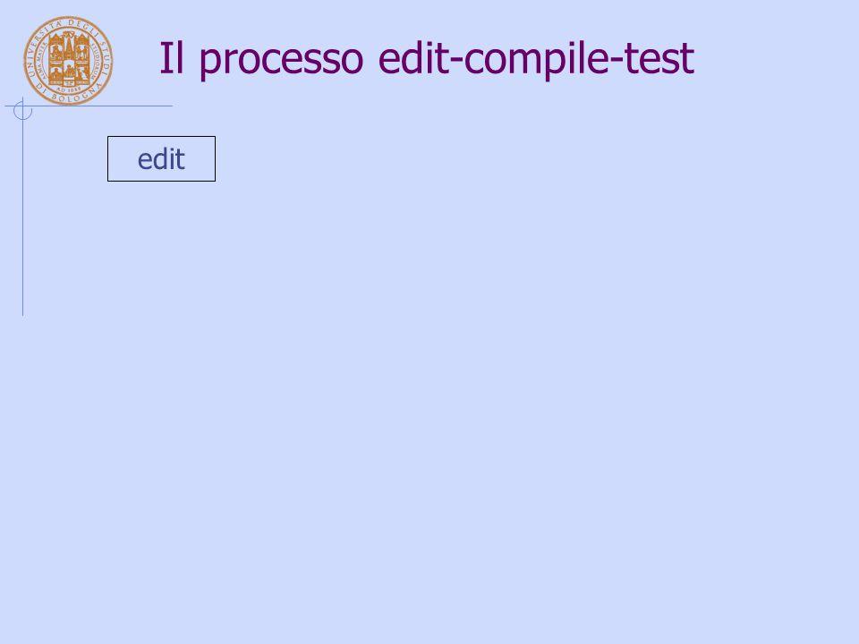 Il processo edit-compile-test edit