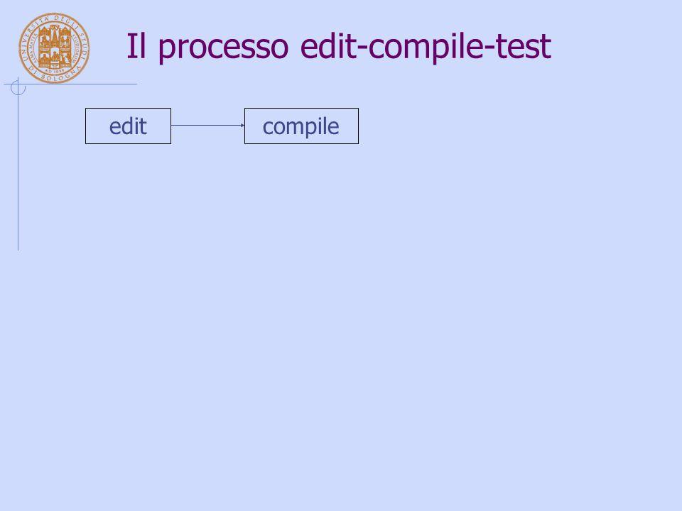 Il processo edit-compile-test editcompile