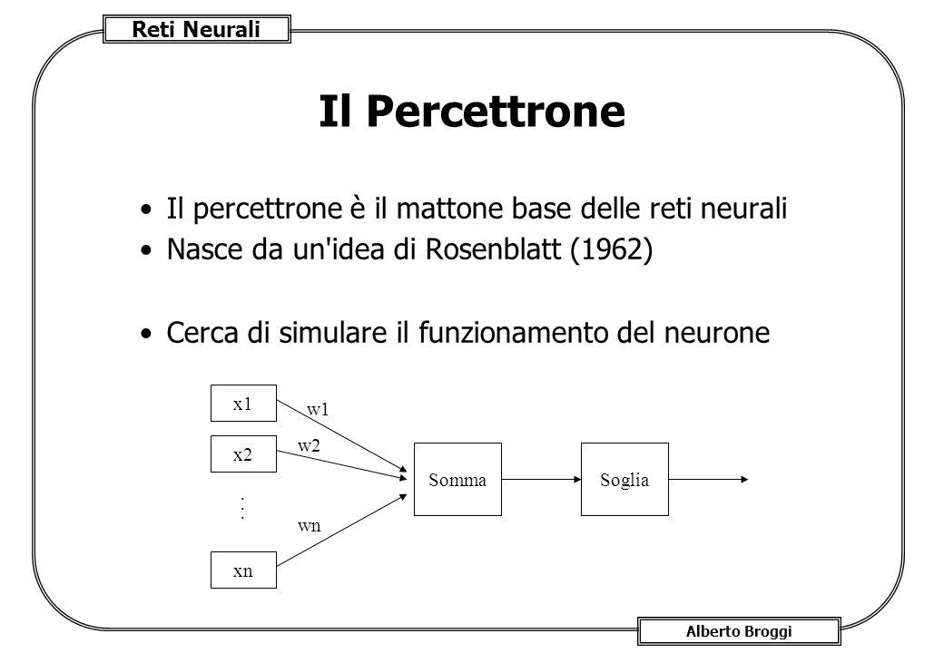 Reti Neurali Alberto Broggi Il Percettrone Il percettrone è il mattone base delle reti neurali Nasce da un idea di Rosenblatt (1962) Cerca di simulare il funzionamento del neurone x1 x2 xn...