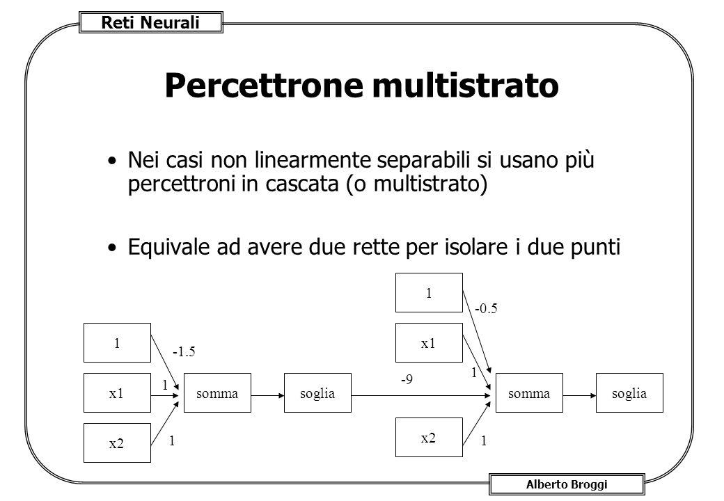 Reti Neurali Alberto Broggi Percettrone multistrato Nei casi non linearmente separabili si usano più percettroni in cascata (o multistrato) Equivale ad avere due rette per isolare i due punti 1 x1 x2 sommasoglia -1.5 1 1 1 x1 x2 sommasoglia -0.5 1 1 -9