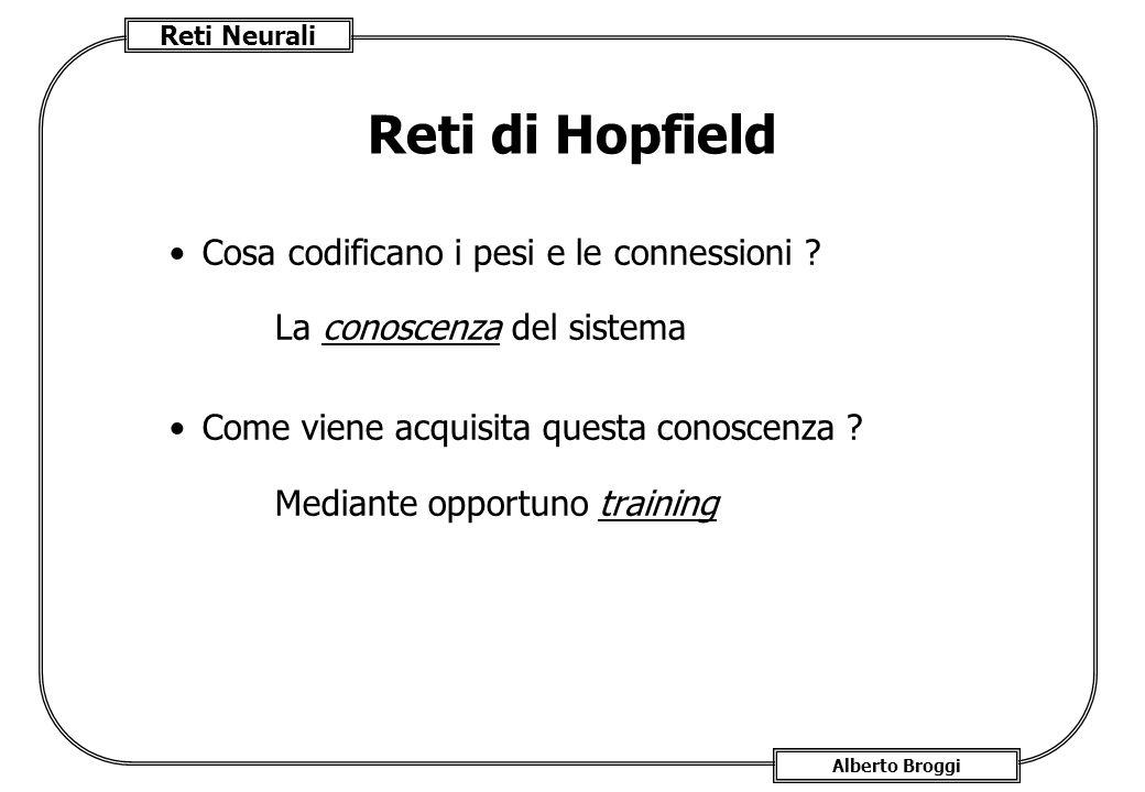 Reti Neurali Alberto Broggi Reti di Hopfield Cosa codificano i pesi e le connessioni .