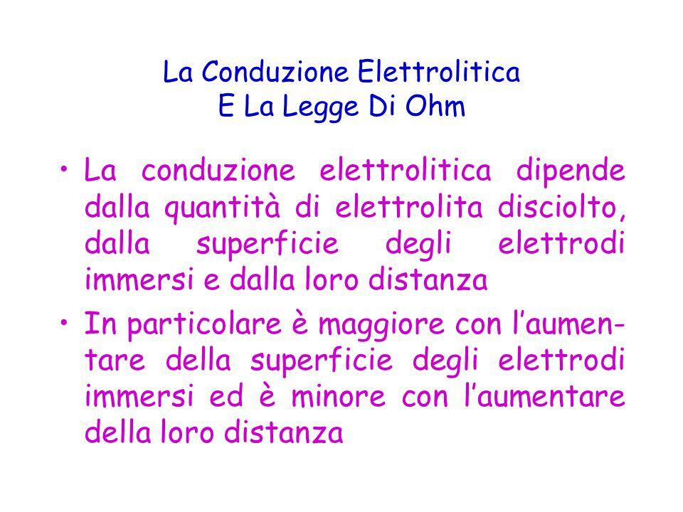 La Conduzione Elettrolitica E La Legge Di Ohm La conduzione elettrolitica dipende dalla quantità di elettrolita disciolto, dalla superficie degli elettrodi immersi e dalla loro distanza In particolare è maggiore con l'aumen- tare della superficie degli elettrodi immersi ed è minore con l'aumentare della loro distanza