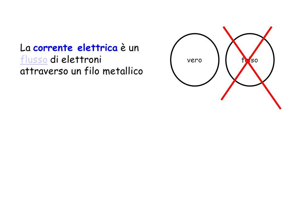 La corrente elettrica è un flusso di elettroni attraverso un filo metallico flusso verofalso