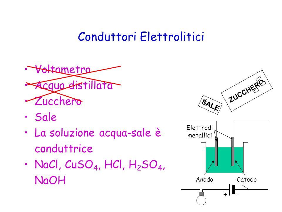Conduttori Elettrolitici Voltametro Acqua distillata Zucchero Sale La soluzione acqua-sale è conduttrice NaCl, CuSO 4, HCl, H 2 SO 4, NaOH ZUCCHERO SALE + - Elettrodi metallici AnodoCatodo