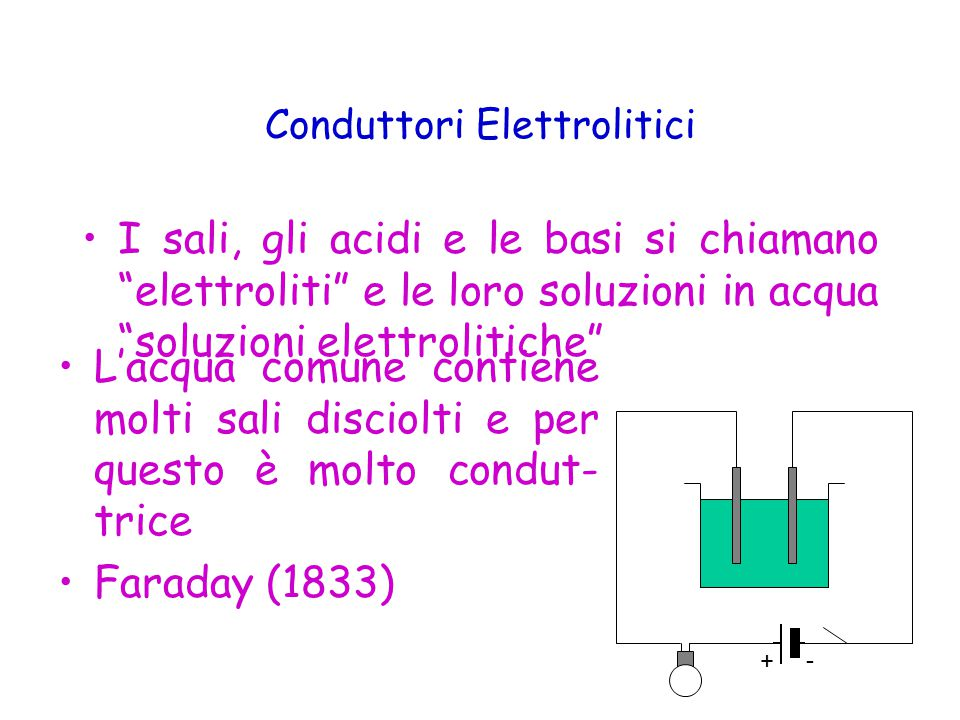Conduttori Elettrolitici I sali, gli acidi e le basi si chiamano elettroliti e le loro soluzioni in acqua soluzioni elettrolitiche + - L'acqua comune contiene molti sali disciolti e per questo è molto condut- trice Faraday (1833)
