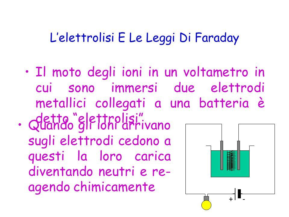 L'elettrolisi E Le Leggi Di Faraday Il moto degli ioni in un voltametro in cui sono immersi due elettrodi metallici collegati a una batteria è detto elettrolisi + - H+H+ Cl - H+H+ H+H+ H+H+ H+H+ H+H+ H+H+ H+H+ H+H+ H+H+ H+H+ H+H+ H+H+ Quando gli ioni arrivano sugli elettrodi cedono a questi la loro carica diventando neutri e re- agendo chimicamente