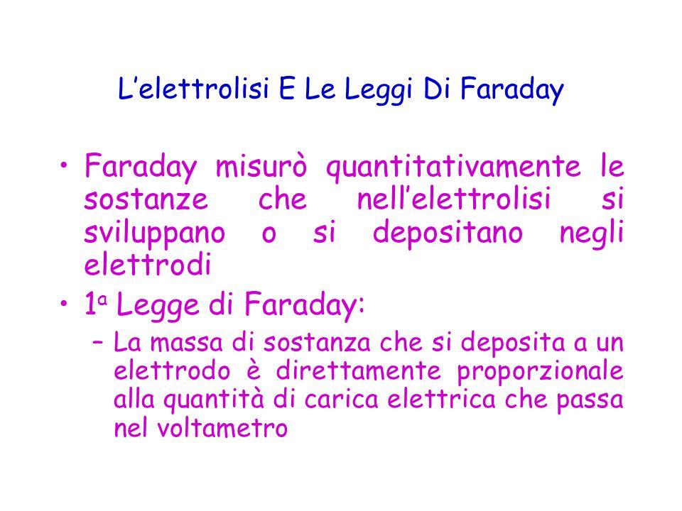 L'elettrolisi E Le Leggi Di Faraday Faraday misurò quantitativamente le sostanze che nell'elettrolisi si sviluppano o si depositano negli elettrodi 1 a Legge di Faraday: –La massa di sostanza che si deposita a un elettrodo è direttamente proporzionale alla quantità di carica elettrica che passa nel voltametro