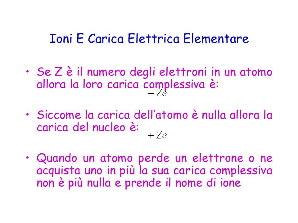 Ioni E Carica Elettrica Elementare Se Z è il numero degli elettroni in un atomo allora la loro carica complessiva è: Siccome la carica dell'atomo è nulla allora la carica del nucleo è: Quando un atomo perde un elettrone o ne acquista uno in più la sua carica complessiva non è più nulla e prende il nome di ione