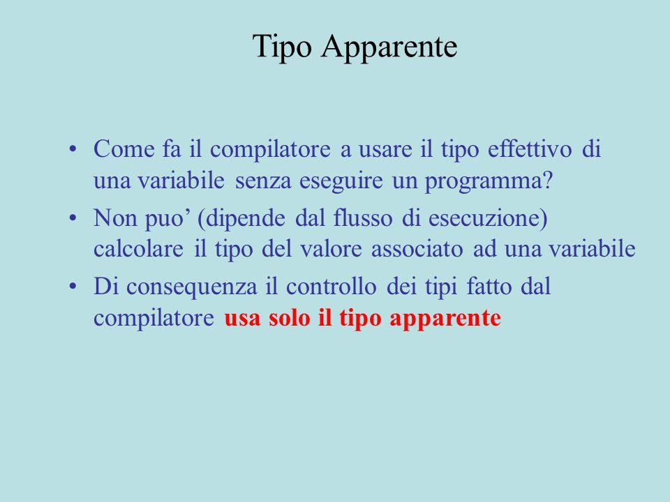 Tipo Apparente Come fa il compilatore a usare il tipo effettivo di una variabile senza eseguire un programma.