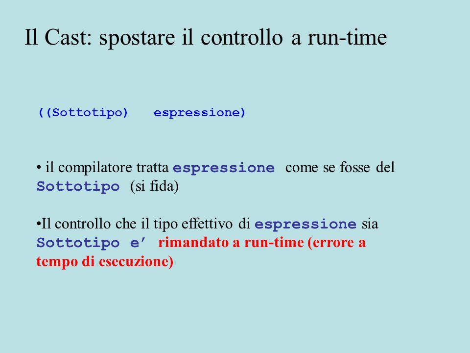 ((Sottotipo) espressione) il compilatore tratta espressione come se fosse del Sottotipo (si fida) Il controllo che il tipo effettivo di espressione sia Sottotipo e' rimandato a run-time (errore a tempo di esecuzione) Il Cast: spostare il controllo a run-time