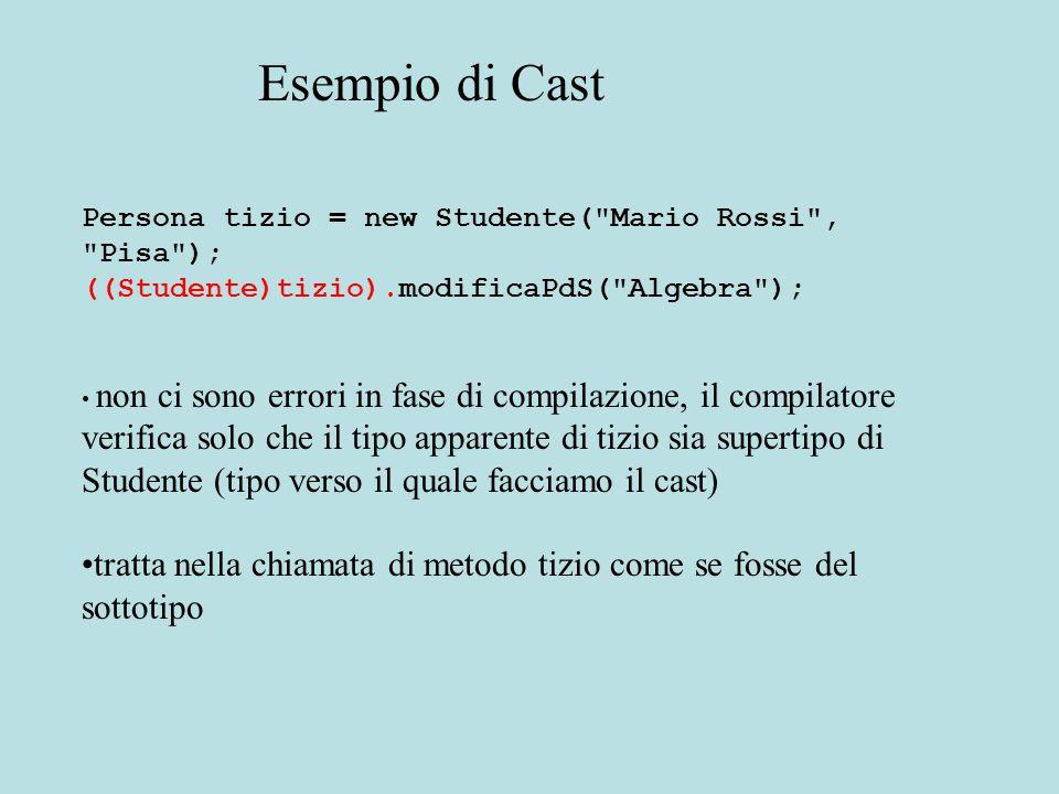Persona tizio = new Studente( Mario Rossi , Pisa ); ((Studente)tizio).modificaPdS( Algebra ); non ci sono errori in fase di compilazione, il compilatore verifica solo che il tipo apparente di tizio sia supertipo di Studente (tipo verso il quale facciamo il cast) tratta nella chiamata di metodo tizio come se fosse del sottotipo Esempio di Cast