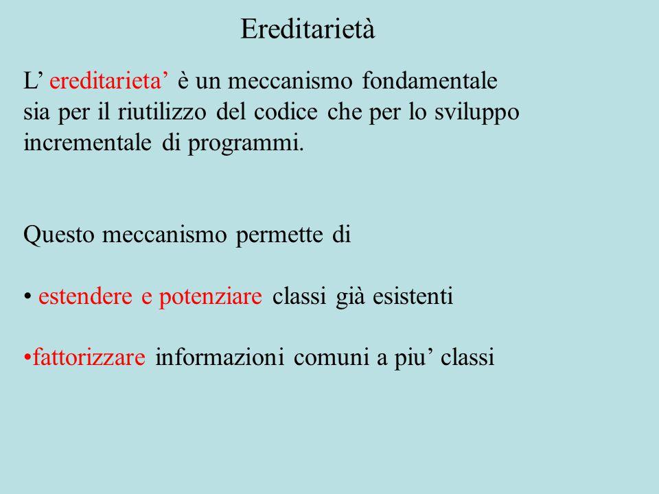 L' ereditarieta' è un meccanismo fondamentale sia per il riutilizzo del codice che per lo sviluppo incrementale di programmi.