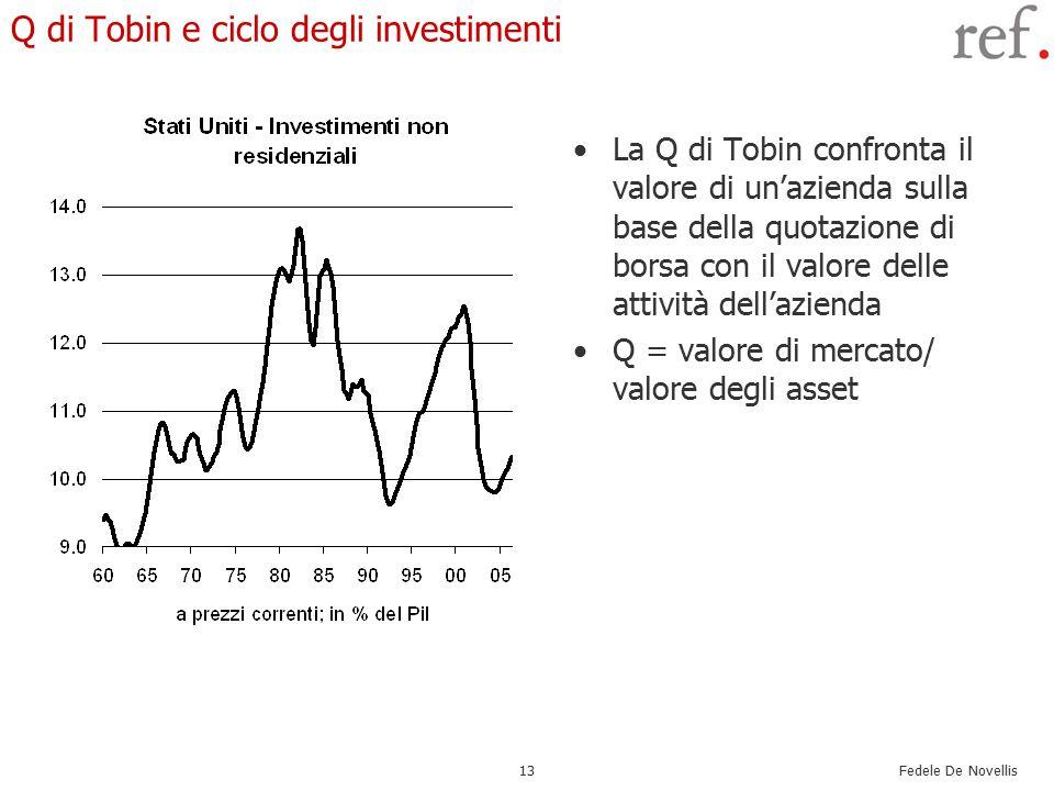 Fedele De Novellis 13 Q di Tobin e ciclo degli investimenti La Q di Tobin confronta il valore di un'azienda sulla base della quotazione di borsa con il valore delle attività dell'azienda Q = valore di mercato/ valore degli asset