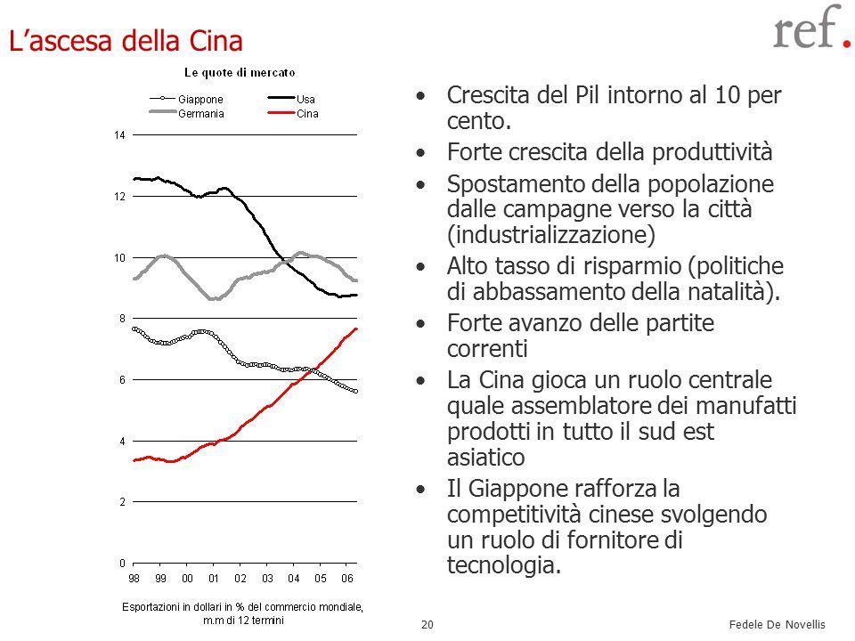 Fedele De Novellis 20 L'ascesa della Cina Crescita del Pil intorno al 10 per cento.