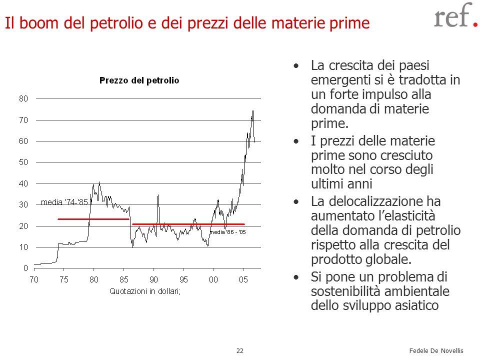 Fedele De Novellis 22 Il boom del petrolio e dei prezzi delle materie prime La crescita dei paesi emergenti si è tradotta in un forte impulso alla domanda di materie prime.