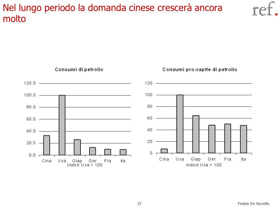 Fedele De Novellis 27 Nel lungo periodo la domanda cinese crescerà ancora molto