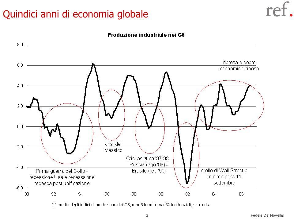 Fedele De Novellis 14 La caduta del mercato azionario Dal 2000 la borsa Usa comincia a vacillare e questo va a ripercuotersi sulla dinamica dell'attività economica.
