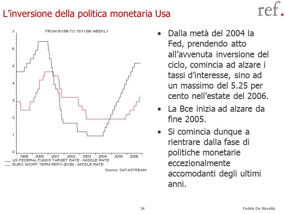 Fedele De Novellis 34 L'inversione della politica monetaria Usa Dalla metà del 2004 la Fed, prendendo atto all'avvenuta inversione del ciclo, comincia ad alzare i tassi d'interesse, sino ad un massimo del 5.25 per cento nell'estate del 2006.