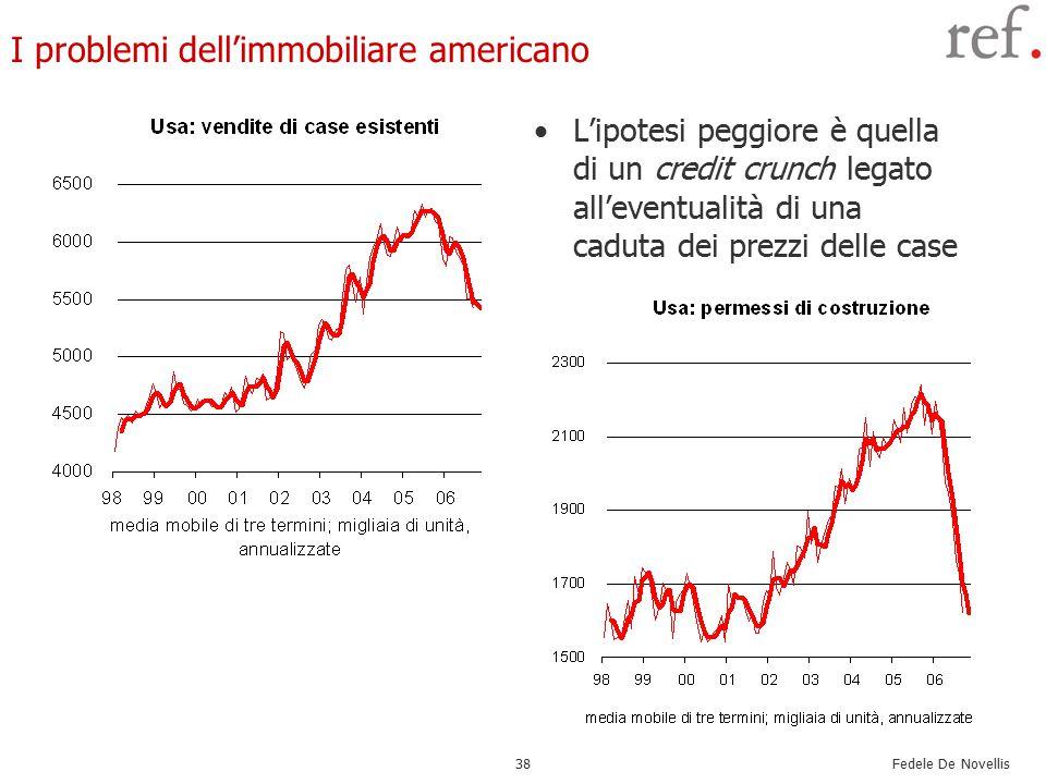 Fedele De Novellis 38 I problemi dell'immobiliare americano L'ipotesi peggiore è quella di un credit crunch legato all'eventualità di una caduta dei prezzi delle case