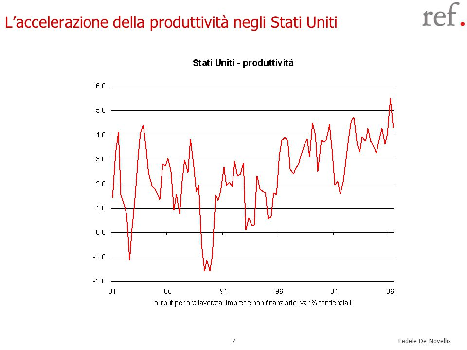 Fedele De Novellis 7 L'accelerazione della produttività negli Stati Uniti