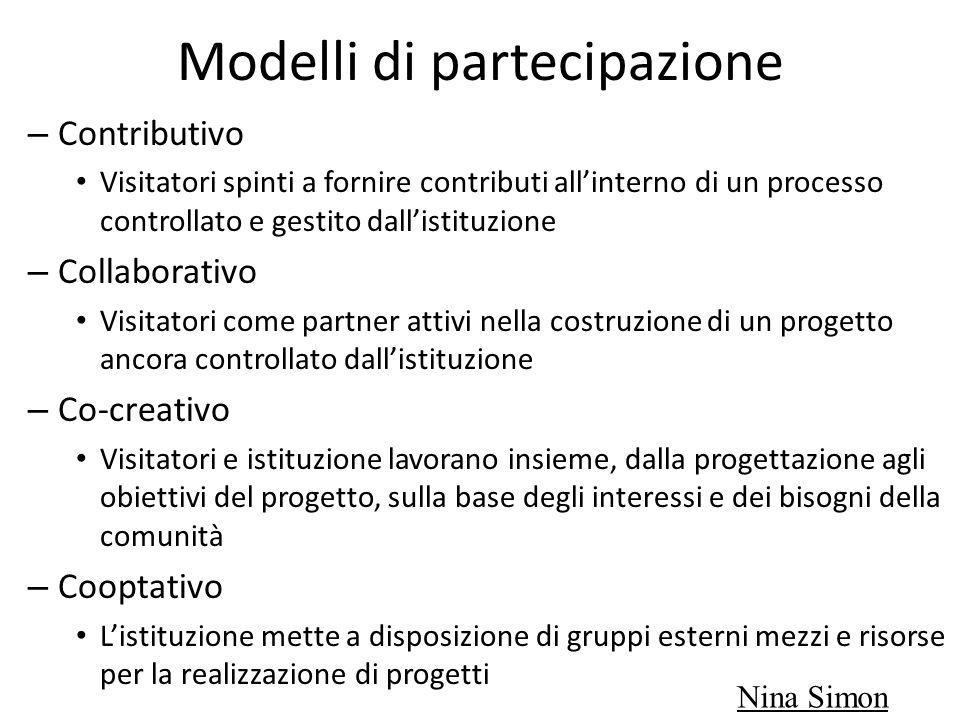 Modelli di partecipazione – Contributivo Visitatori spinti a fornire contributi all'interno di un processo controllato e gestito dall'istituzione – Co