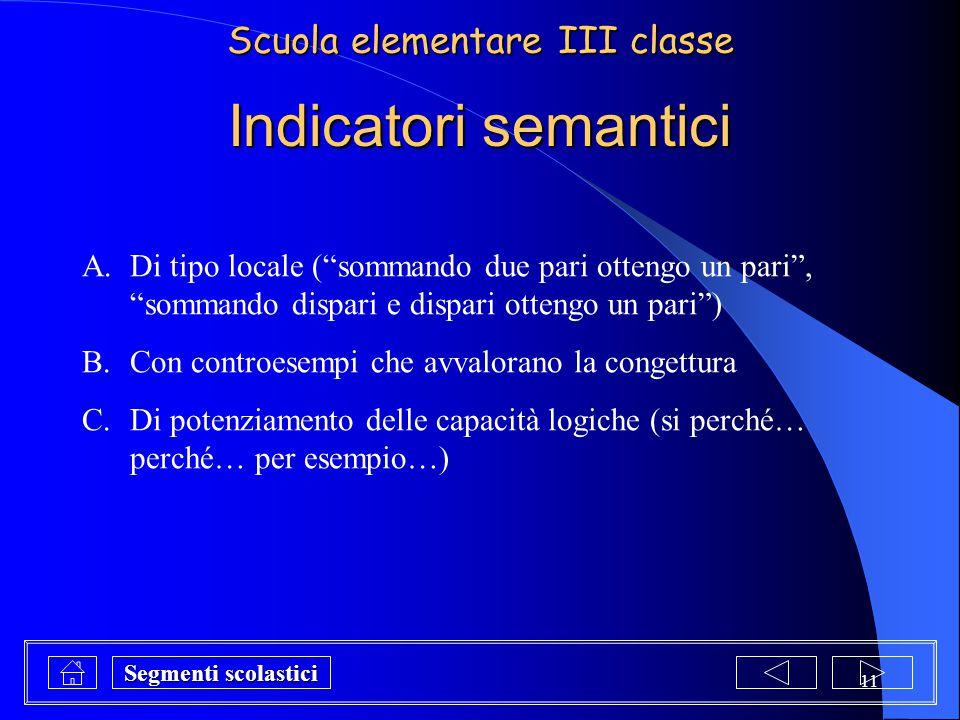"""11 Indicatori semantici A.Di tipo locale (""""sommando due pari ottengo un pari"""", """"sommando dispari e dispari ottengo un pari"""") B.Con controesempi che av"""