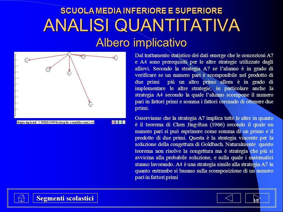 18 ANALISI QUANTITATIVA Albero implicativo Dal trattamento statistico dei dati emerge che le concezioni A7 e A4 sono prerequisiti per le altre strateg