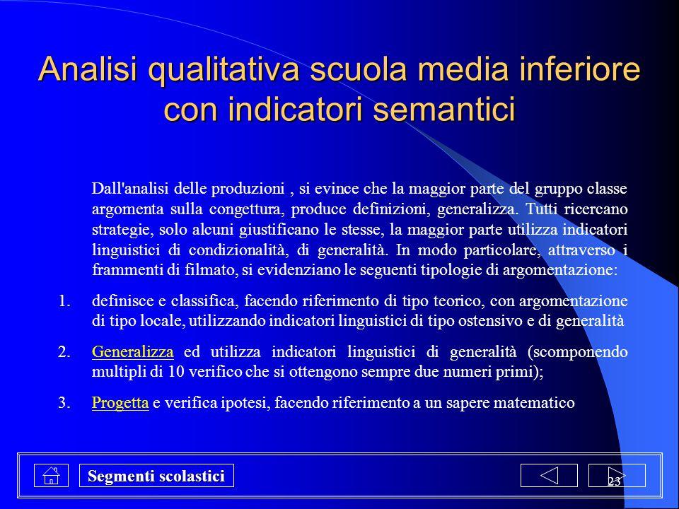 23 Analisi qualitativa scuola media inferiore con indicatori semantici Dall'analisi delle produzioni, si evince che la maggior parte del gruppo classe