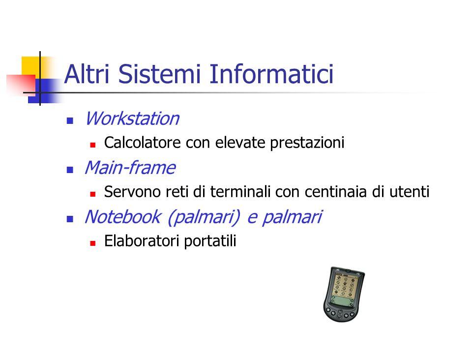 Altri Sistemi Informatici Workstation Calcolatore con elevate prestazioni Main-frame Servono reti di terminali con centinaia di utenti Notebook (palmari) e palmari Elaboratori portatili