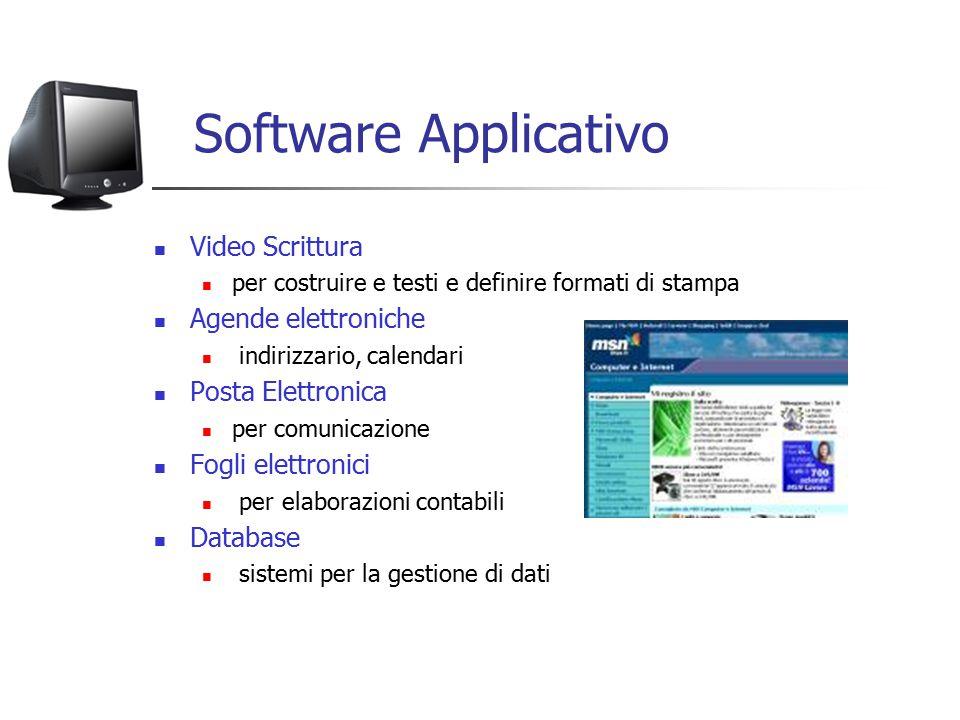 Software Applicativo Video Scrittura per costruire e testi e definire formati di stampa Agende elettroniche indirizzario, calendari Posta Elettronica per comunicazione Fogli elettronici per elaborazioni contabili Database sistemi per la gestione di dati