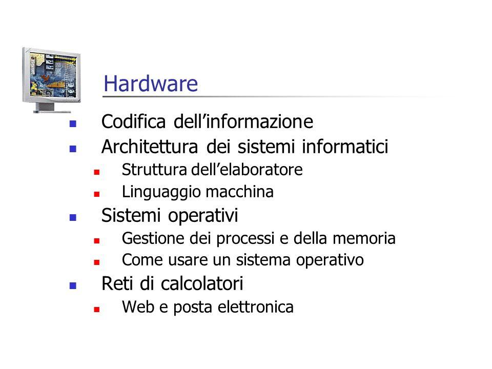 Hardware Codifica dell'informazione Architettura dei sistemi informatici Struttura dell'elaboratore Linguaggio macchina Sistemi operativi Gestione dei processi e della memoria Come usare un sistema operativo Reti di calcolatori Web e posta elettronica