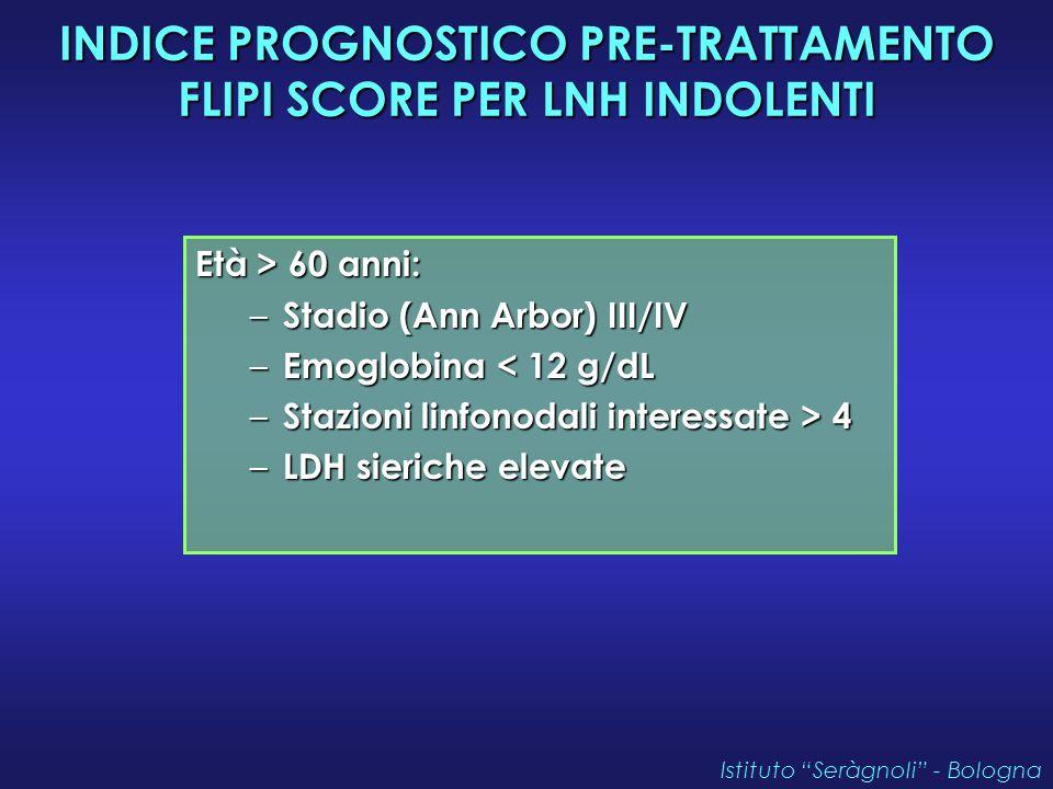 INDICE PROGNOSTICO PRE-TRATTAMENTO FLIPI SCORE PER LNH INDOLENTI Età > 60 anni: – Stadio (Ann Arbor) III/IV – Emoglobina < 12 g/dL – Stazioni linfonod