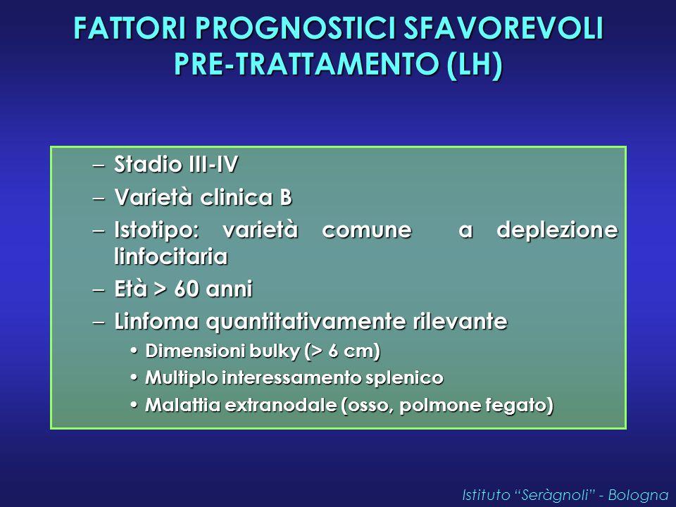 FATTORI PROGNOSTICI SFAVOREVOLI PRE-TRATTAMENTO (LH) – Stadio III-IV – Varietà clinica B – Istotipo: varietà comune a deplezione linfocitaria – Età > 60 anni – Linfoma quantitativamente rilevante Dimensioni bulky (> 6 cm) Dimensioni bulky (> 6 cm) Multiplo interessamento splenico Multiplo interessamento splenico Malattia extranodale (osso, polmone fegato) Malattia extranodale (osso, polmone fegato) Istituto Seràgnoli - Bologna