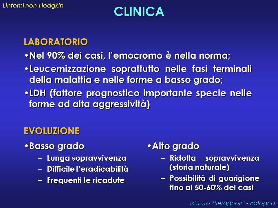 CLINICA LABORATORIO Nel 90% dei casi, l'emocromo è nella norma; Nel 90% dei casi, l'emocromo è nella norma; Leucemizzazione soprattutto nelle fasi ter