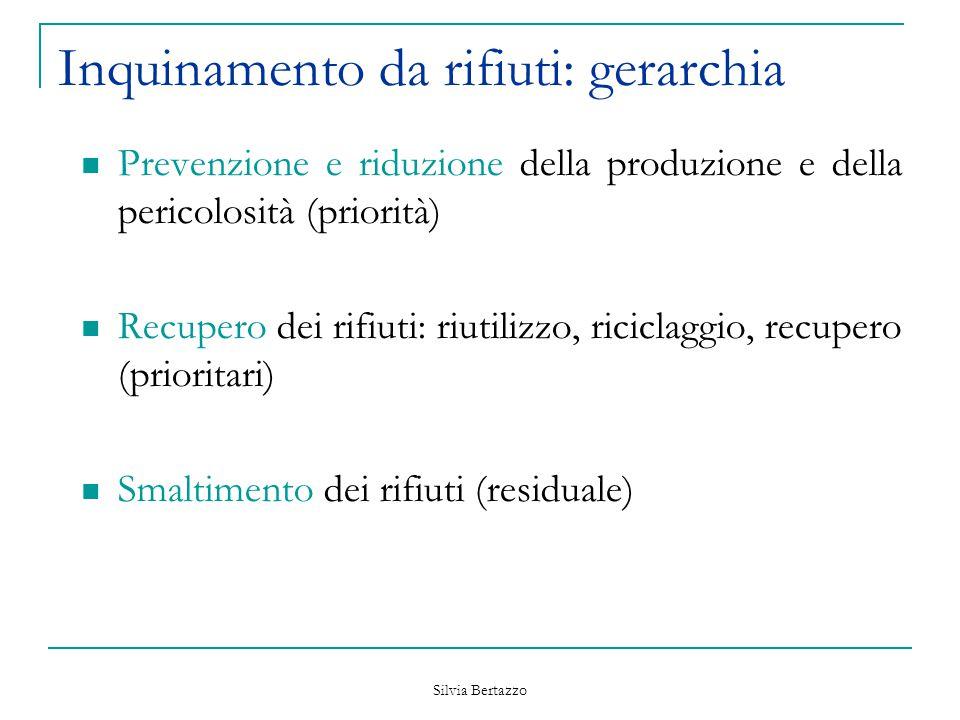 Silvia Bertazzo Inquinamento da rifiuti: gerarchia Prevenzione e riduzione della produzione e della pericolosità (priorità) Recupero dei rifiuti: riut