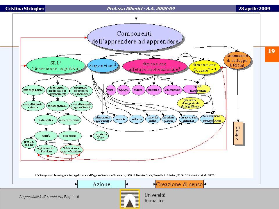 28 aprile 2009 19 Università Roma Tre Cristina Stringher Prof.ssa Alberici - A.A.