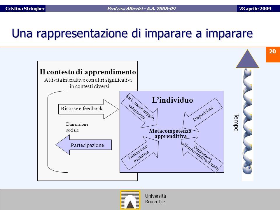 28 aprile 2009 20 Università Roma Tre Cristina Stringher Prof.ssa Alberici - A.A.