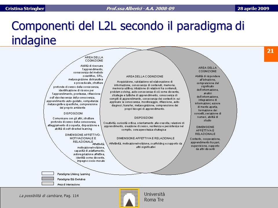 28 aprile 2009 21 Università Roma Tre Cristina Stringher Prof.ssa Alberici - A.A.