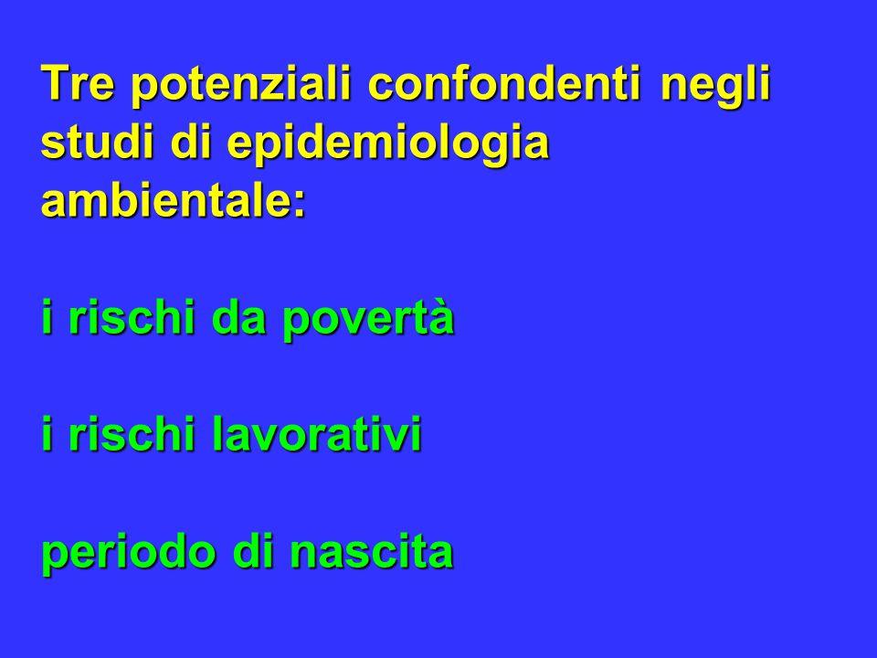 Tre potenziali confondenti negli studi di epidemiologia ambientale: i rischi da povertà i rischi lavorativi periodo di nascita
