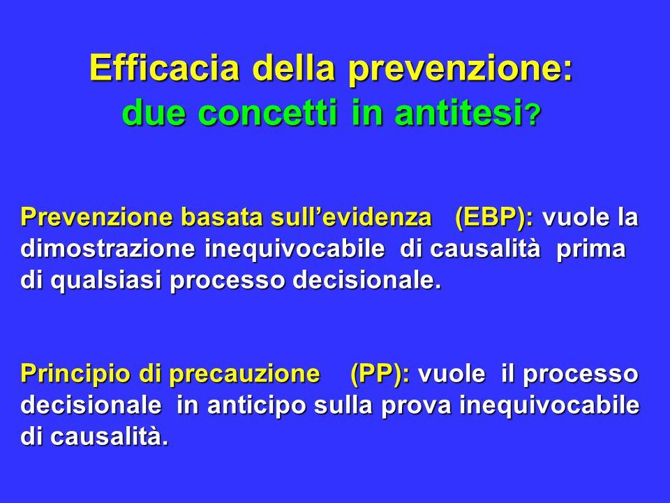 Efficacia della prevenzione: due concetti in antitesi .