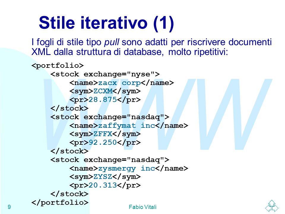 WWW Fabio Vitali9 Stile iterativo (1) I fogli di stile tipo pull sono adatti per riscrivere documenti XML dalla struttura di database, molto ripetitivi: zacx corp ZCXM 28.875 zaffymat inc ZFFX 92.250 zysmergy inc ZYSZ 20.313