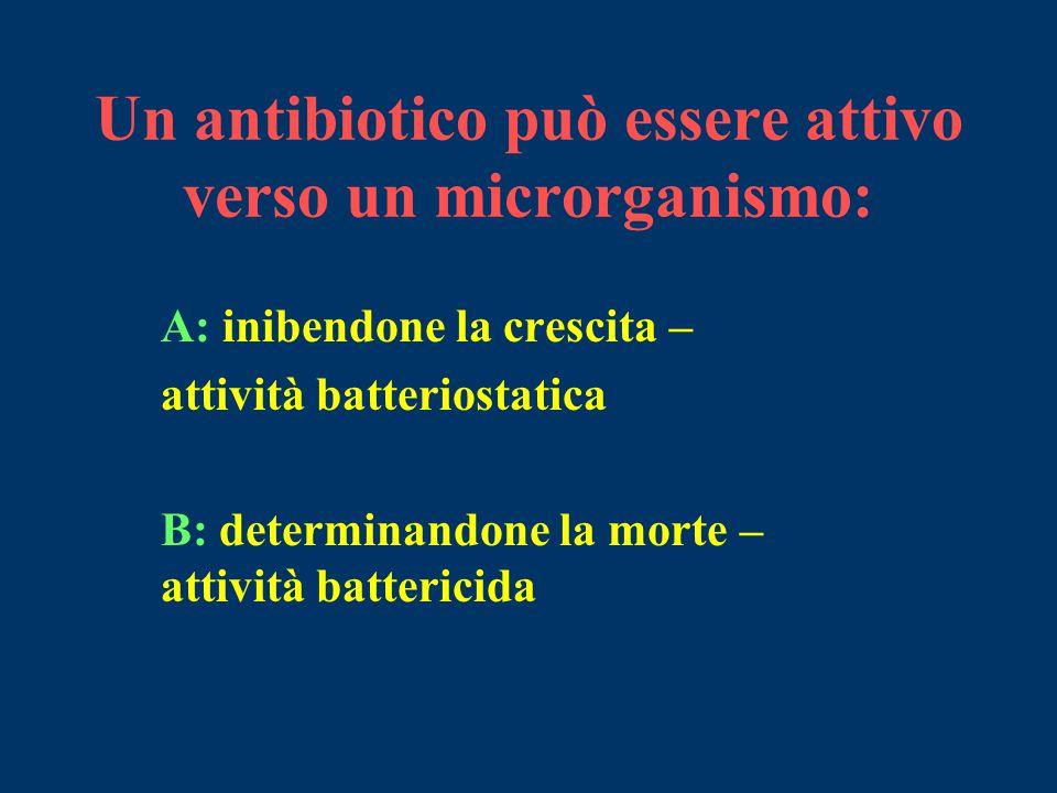 Un antibiotico può essere attivo verso un microrganismo: A: inibendone la crescita – attività batteriostatica B: determinandone la morte – attività ba