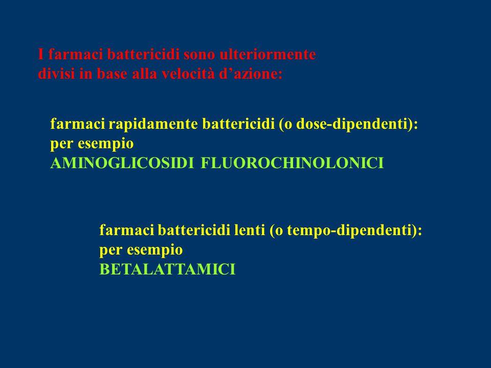 I farmaci battericidi sono ulteriormente divisi in base alla velocità d'azione: farmaci rapidamente battericidi (o dose-dipendenti): per esempio AMINO
